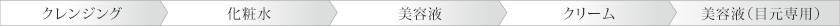 クレンジング・化粧水・美容液(目元用)・クリーム