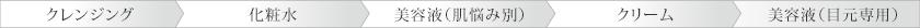 クレンジング・化粧水・美容液(肌悩み別)・クリーム・美容液(目元専用)